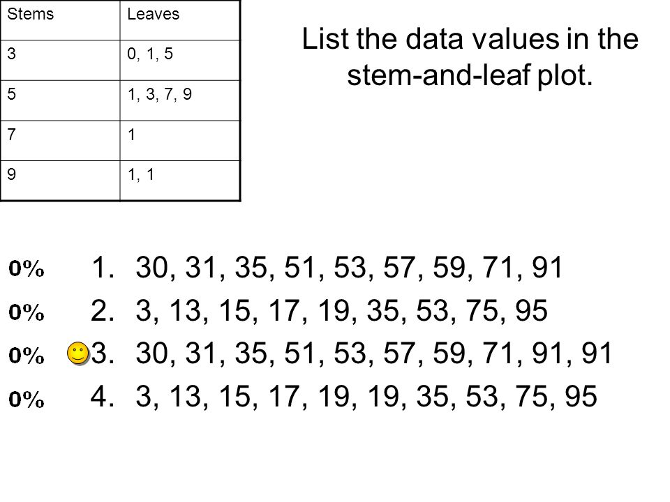 List the data values in the stem-and-leaf plot.