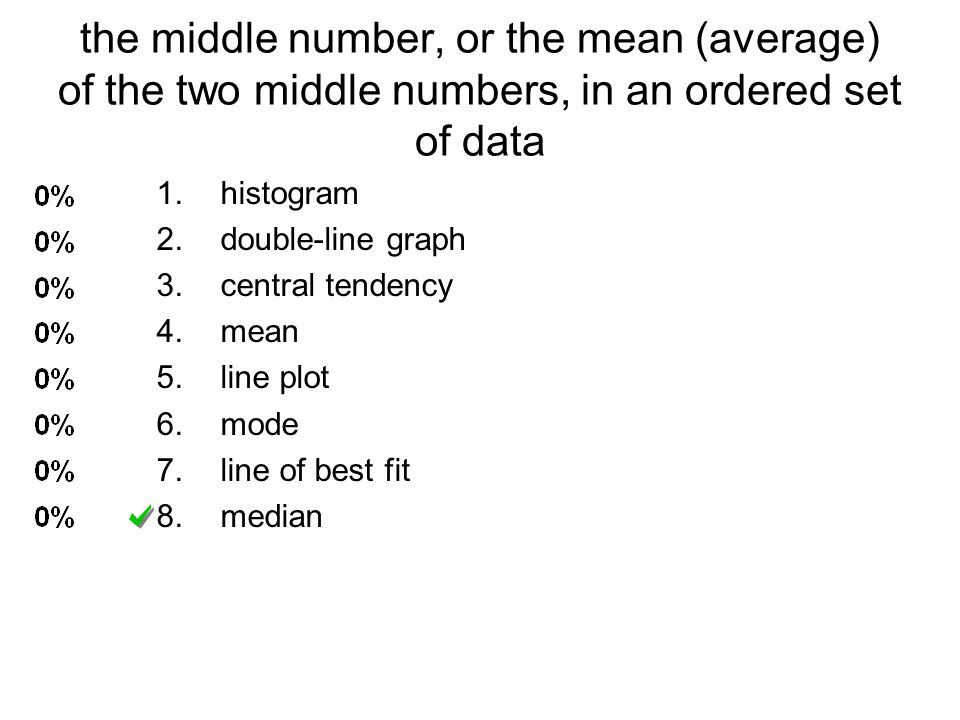 the middle number, or the mean (average) of the two middle numbers, in an ordered set of data