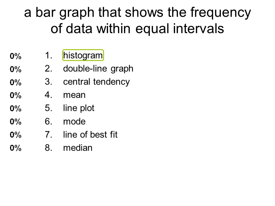 a bar graph that shows the frequency of data within equal intervals
