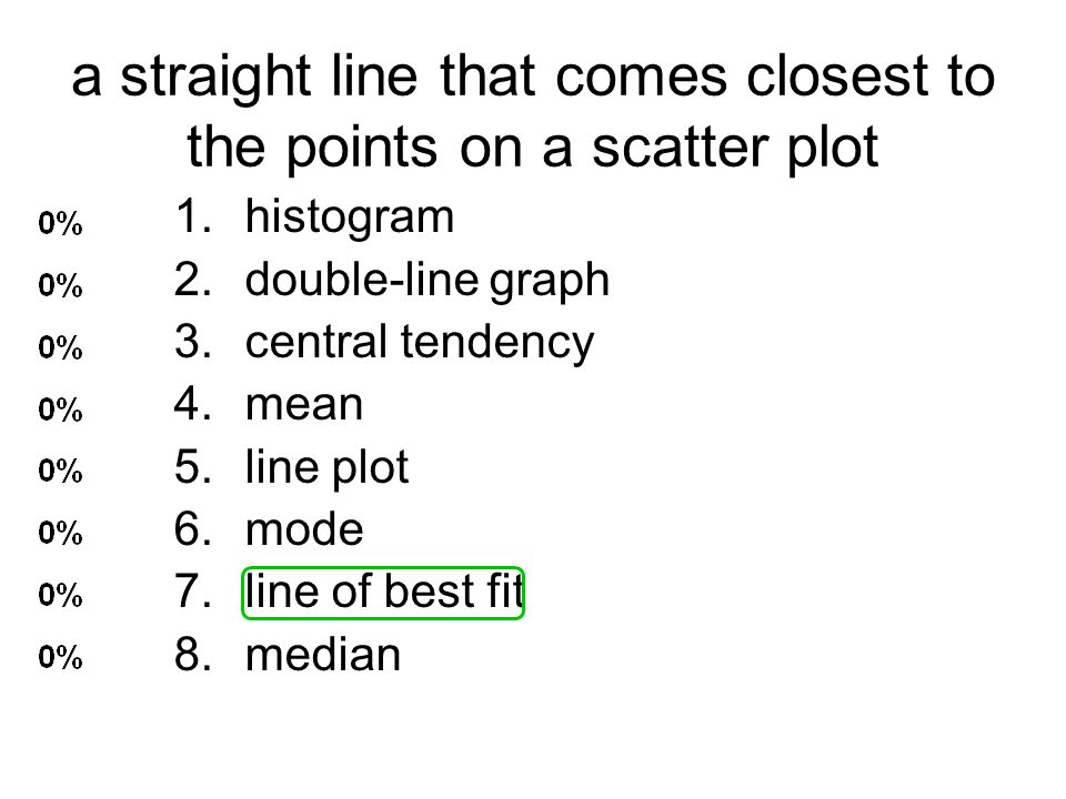 a straight line that comes closest to the points on a scatter plot