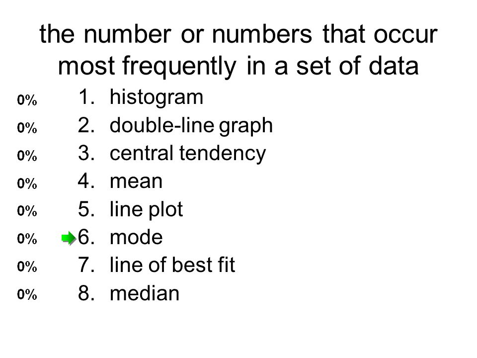 the number or numbers that occur most frequently in a set of data