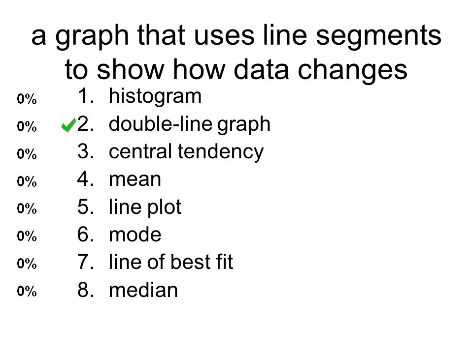 a graph that uses line segments to show how data changes