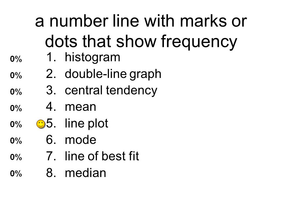 a number line with marks or dots that show frequency