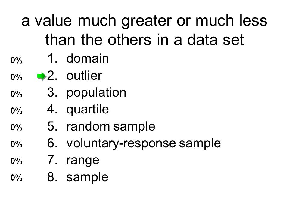 a value much greater or much less than the others in a data set