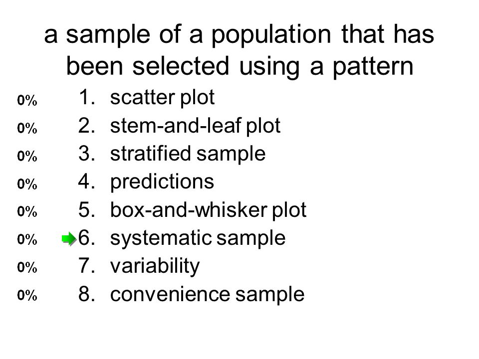 a sample of a population that has been selected using a pattern