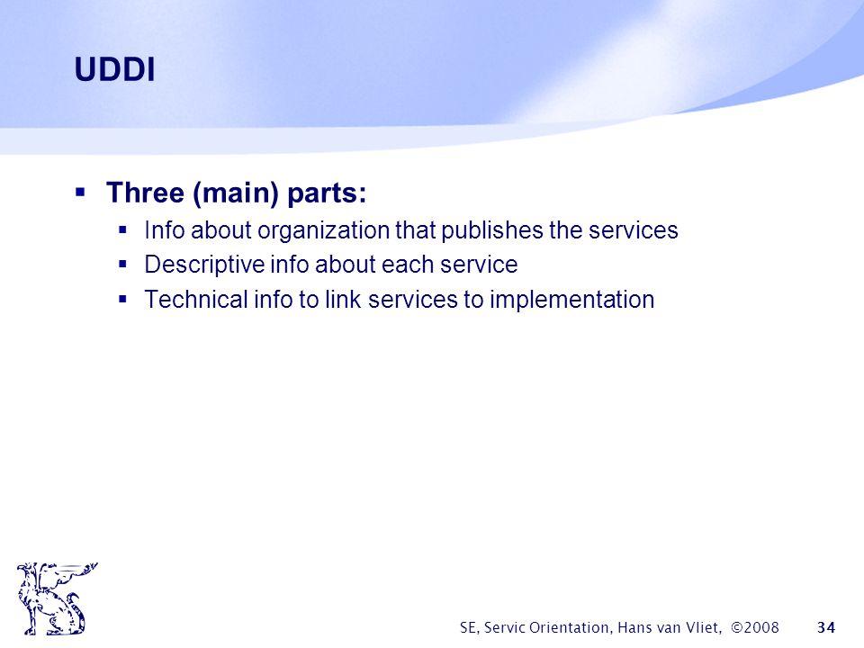 UDDI Three (main) parts: