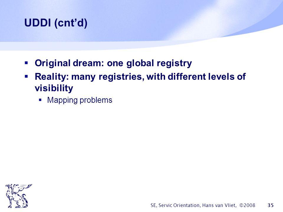 UDDI (cnt'd) Original dream: one global registry