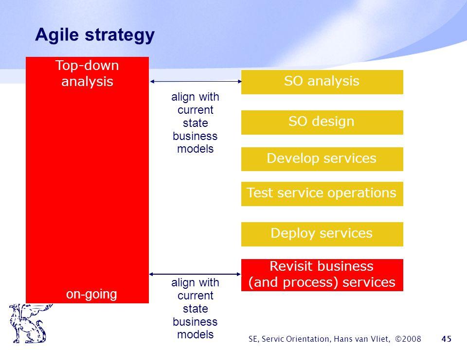 Agile strategy Top-down analysis SO analysis SO design