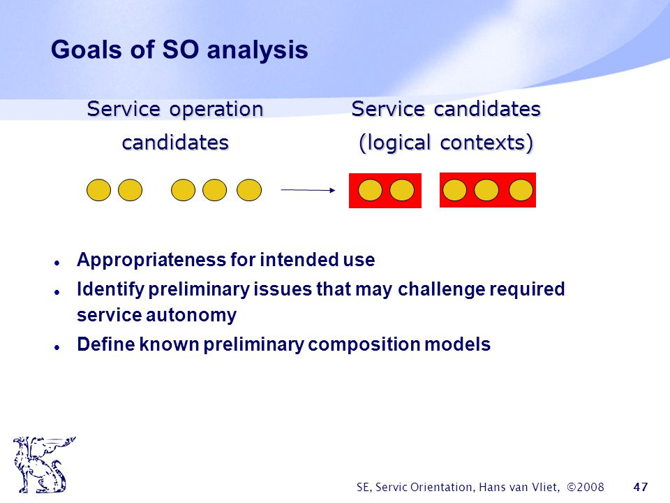 Goals of SO analysis Service operation candidates Service candidates