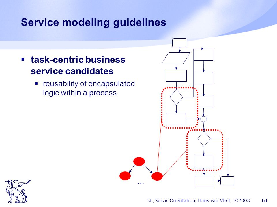 Service modeling guidelines