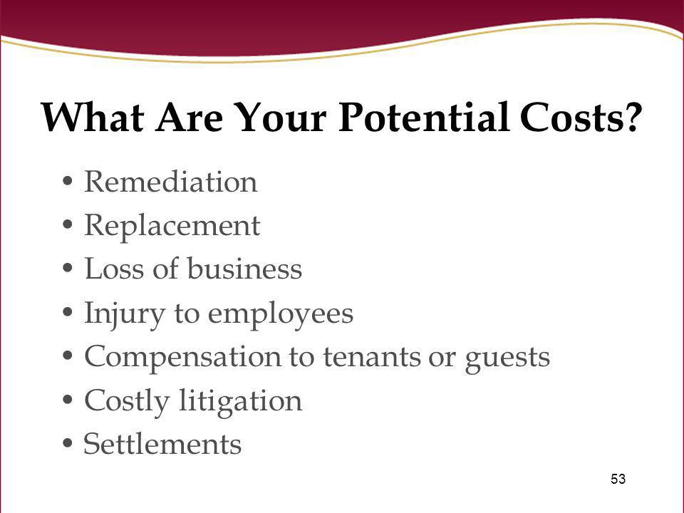 What Are Your Potential Costs