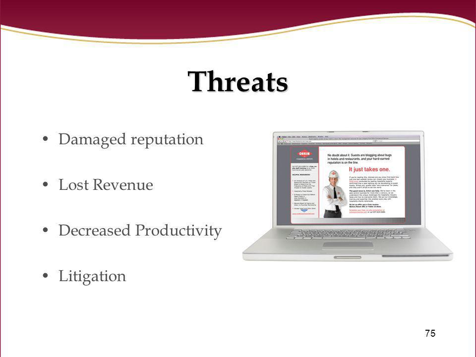 Threats Damaged reputation Lost Revenue Decreased Productivity