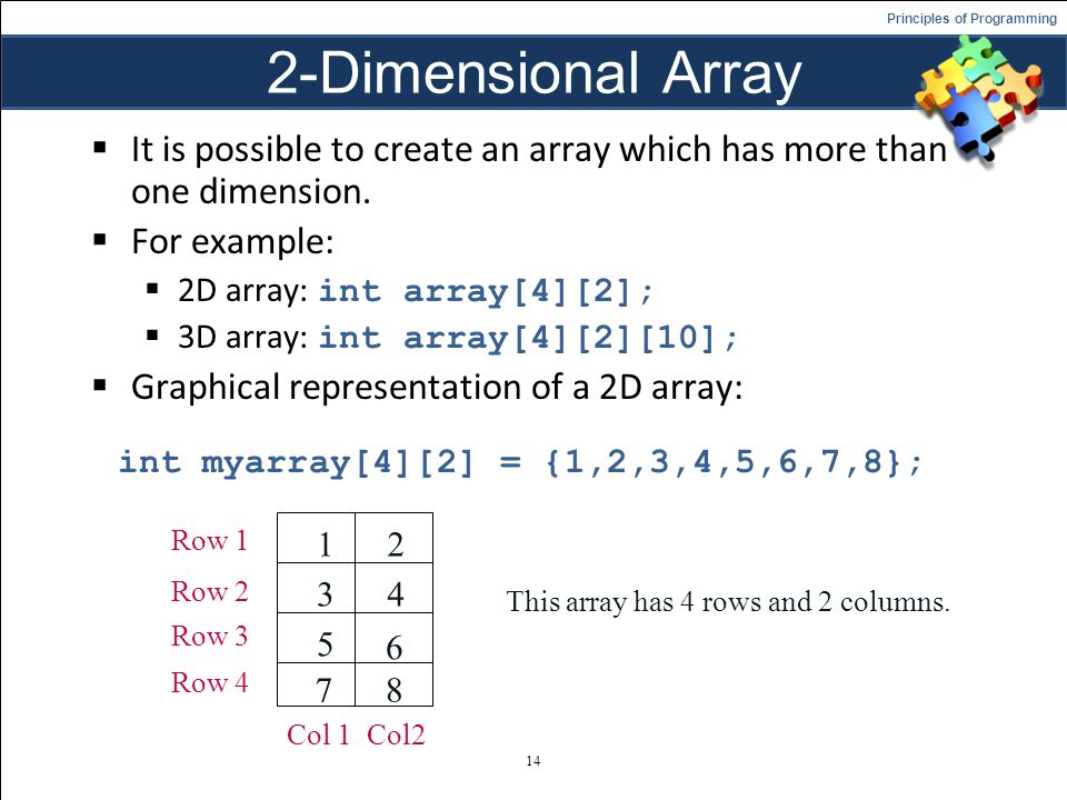 2-Dimensional Array It is possible to create an array which has more than one dimension. For example: