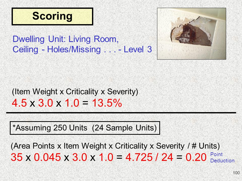 Scoring Dwelling Unit: Living Room, Ceiling - Holes/Missing . . . - Level 3. (Item Weight x Criticality x Severity)