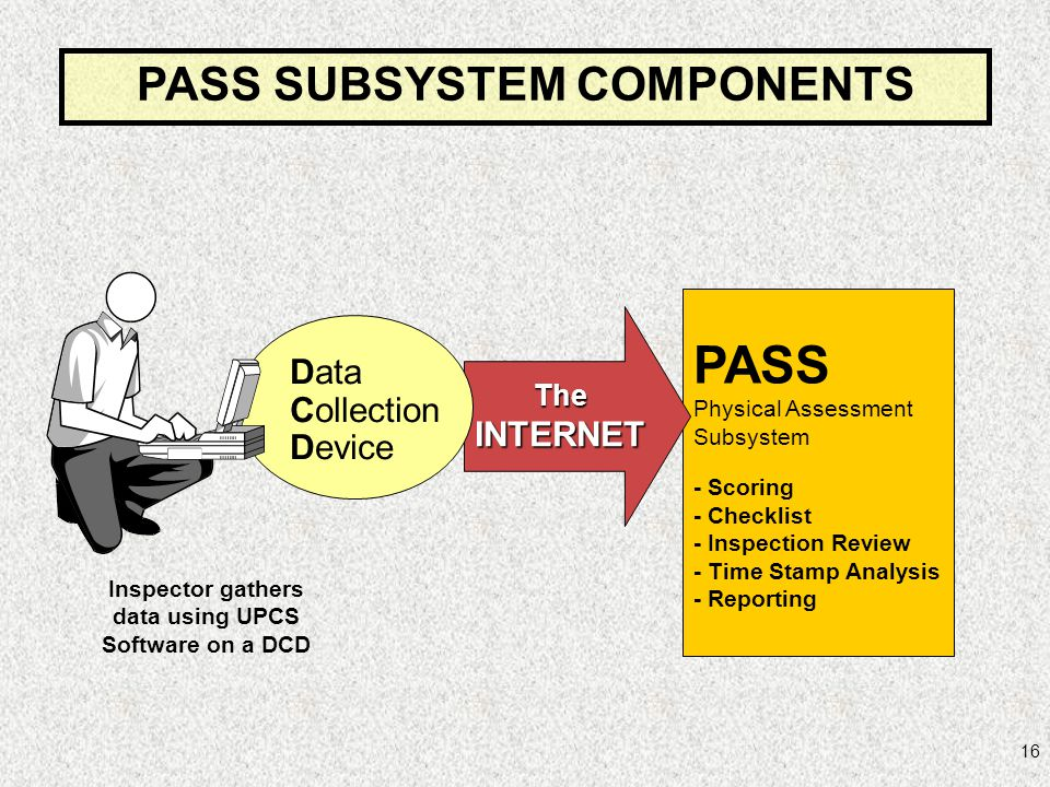 PASS SUBSYSTEM COMPONENTS