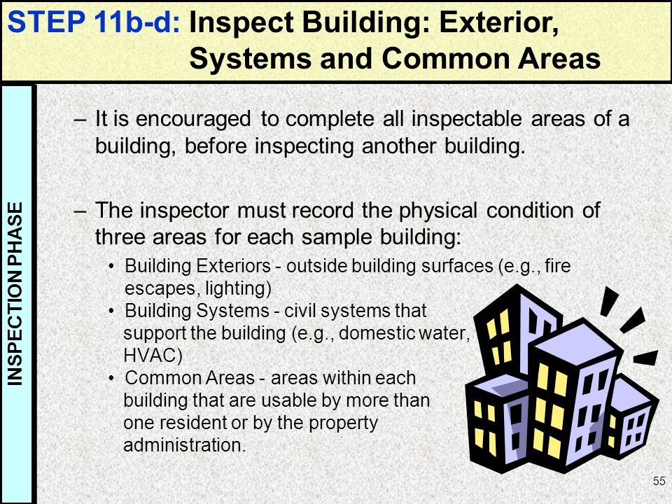 STEP 11b-d: Inspect Building: Exterior, Systems and Common Areas