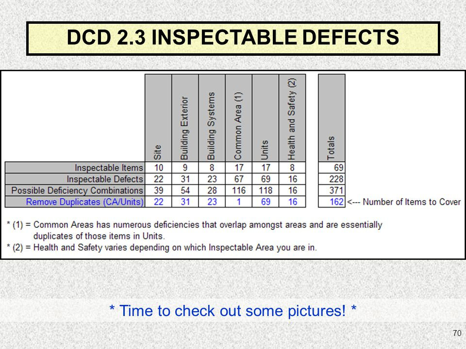 DCD 2.3 INSPECTABLE DEFECTS