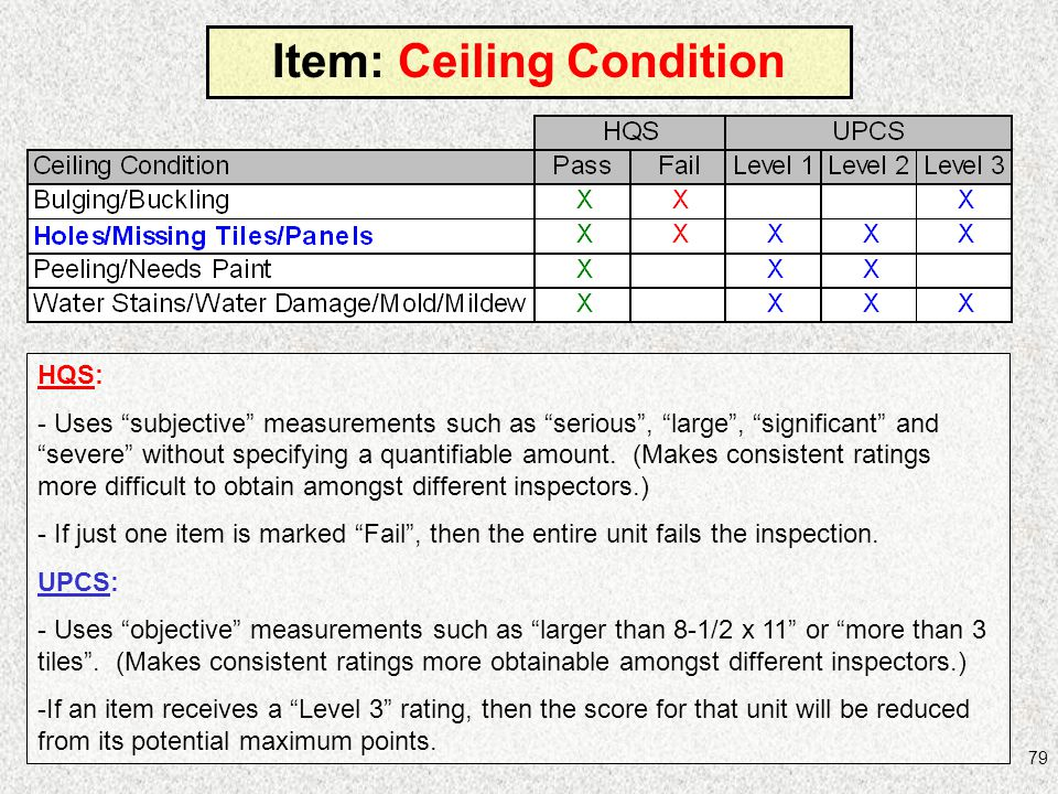 Item: Ceiling Condition