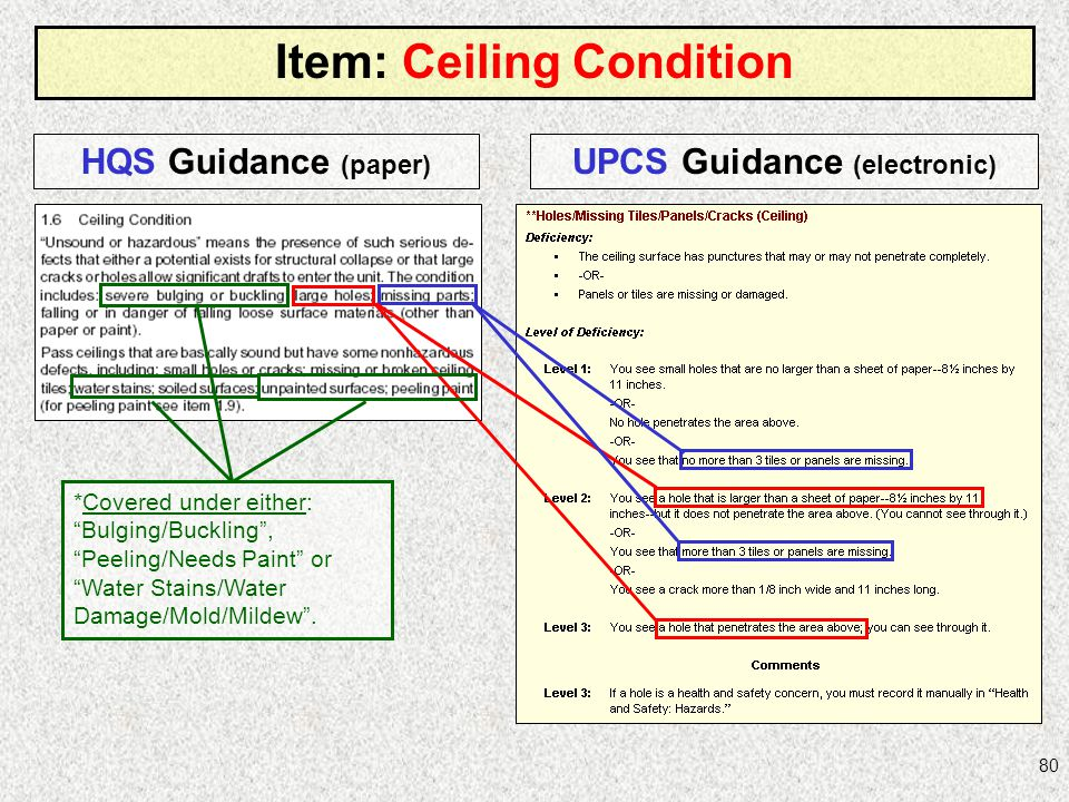 Item: Ceiling Condition UPCS Guidance (electronic)