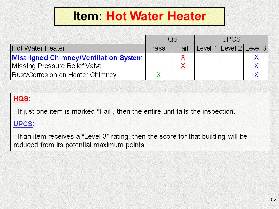 Item: Hot Water Heater HQS: