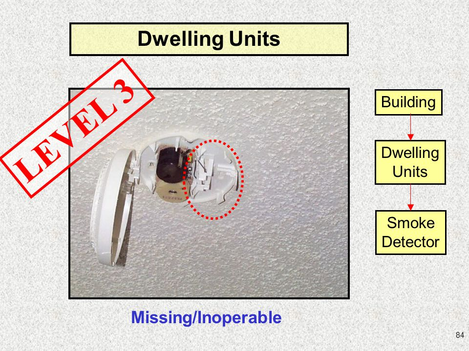 LEVEL 3 Dwelling Units Missing/Inoperable Building Dwelling Units