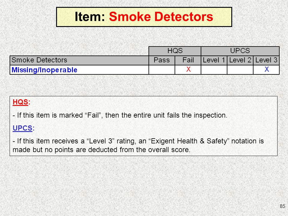 Item: Smoke Detectors HQS: