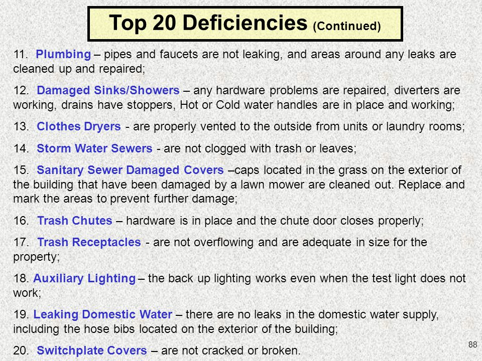 Top 20 Deficiencies (Continued)