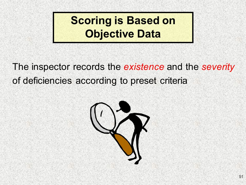 Scoring is Based on Objective Data