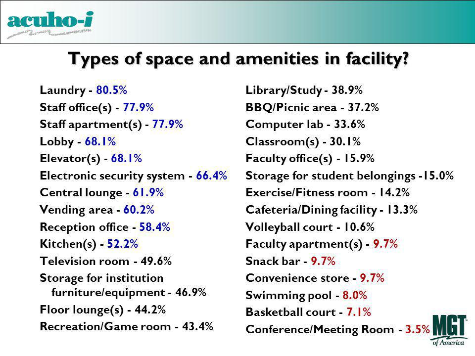 Types of space and amenities in facility