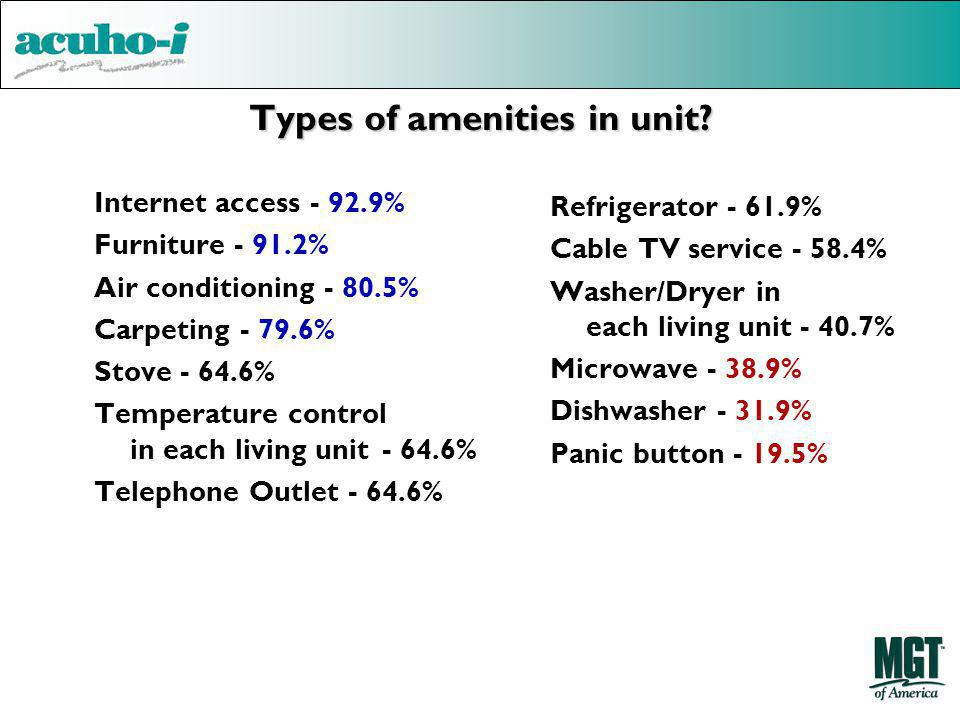 Types of amenities in unit