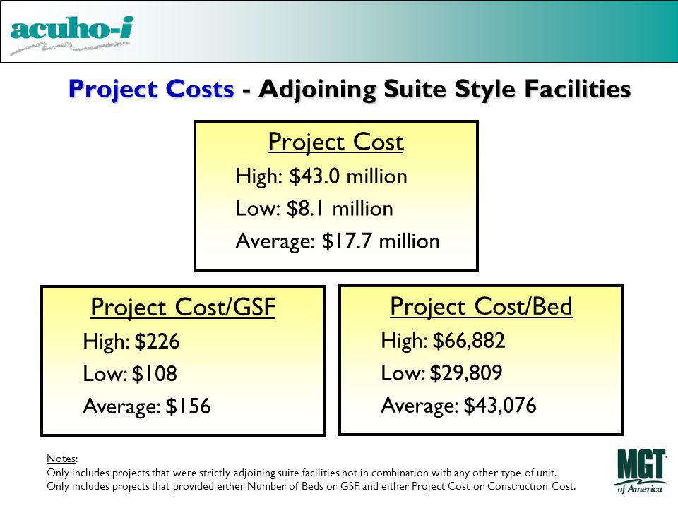Project Costs - Adjoining Suite Style Facilities