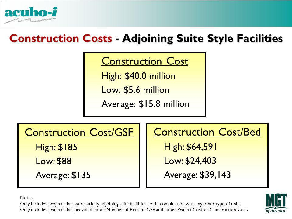 Construction Costs - Adjoining Suite Style Facilities