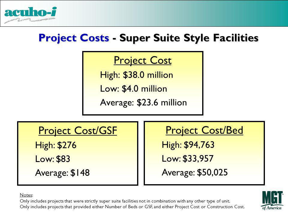 Project Costs - Super Suite Style Facilities