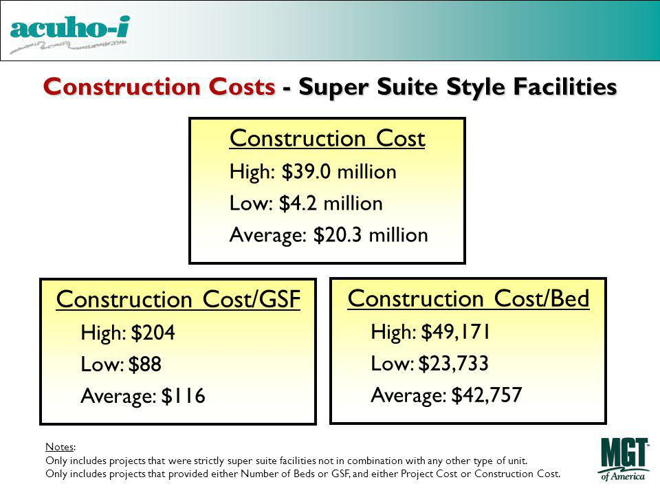 Construction Costs - Super Suite Style Facilities