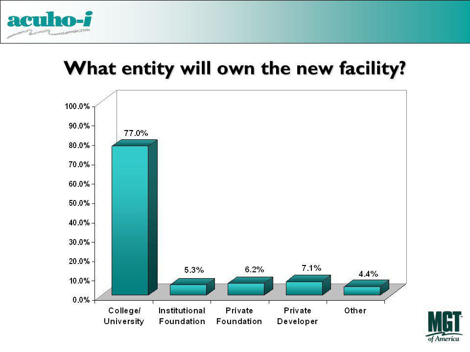 What entity will own the new facility