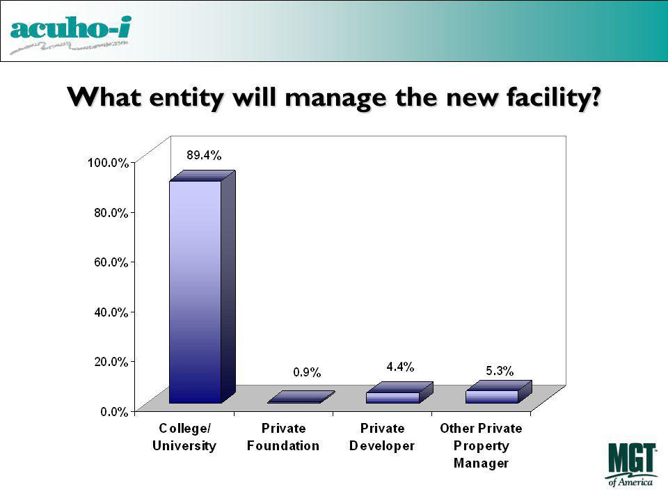 What entity will manage the new facility