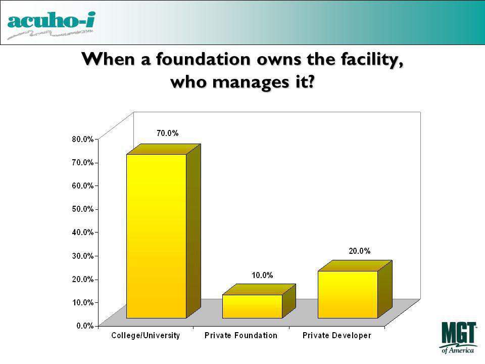 When a foundation owns the facility, who manages it