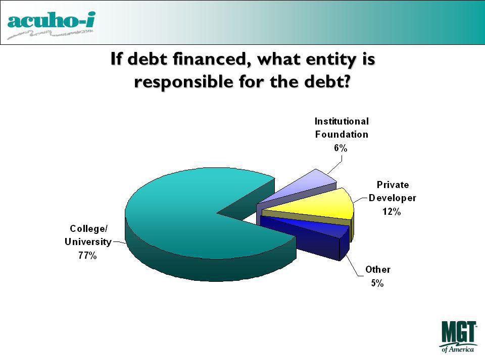 If debt financed, what entity is responsible for the debt
