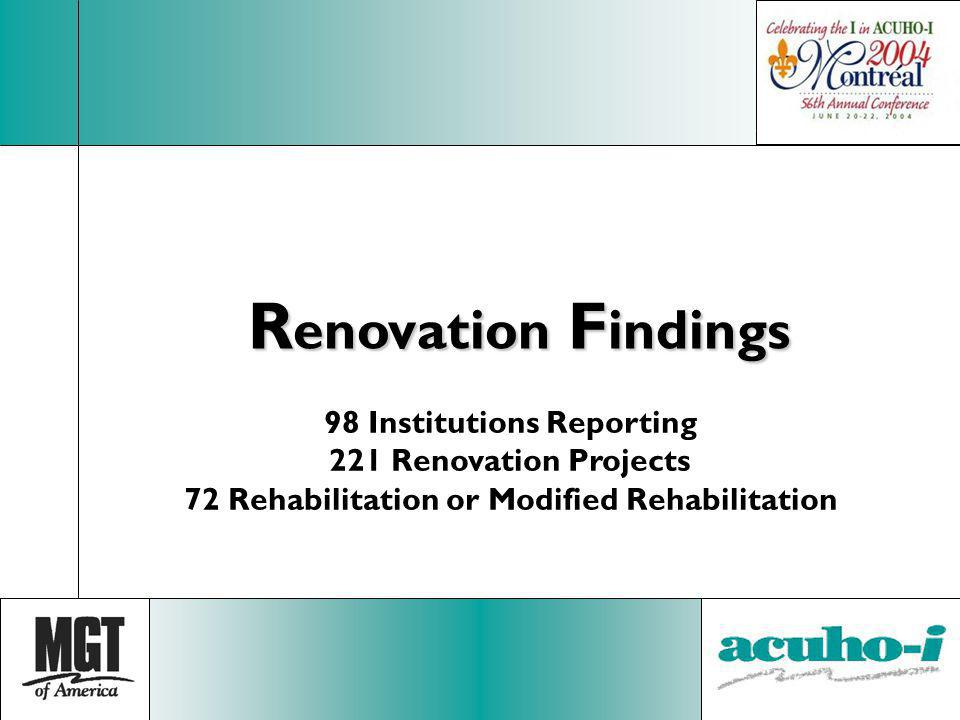 98 Institutions Reporting 72 Rehabilitation or Modified Rehabilitation