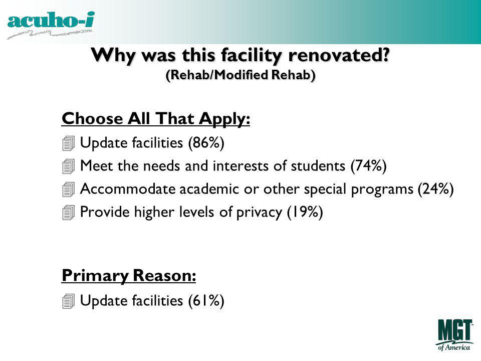 Why was this facility renovated (Rehab/Modified Rehab)