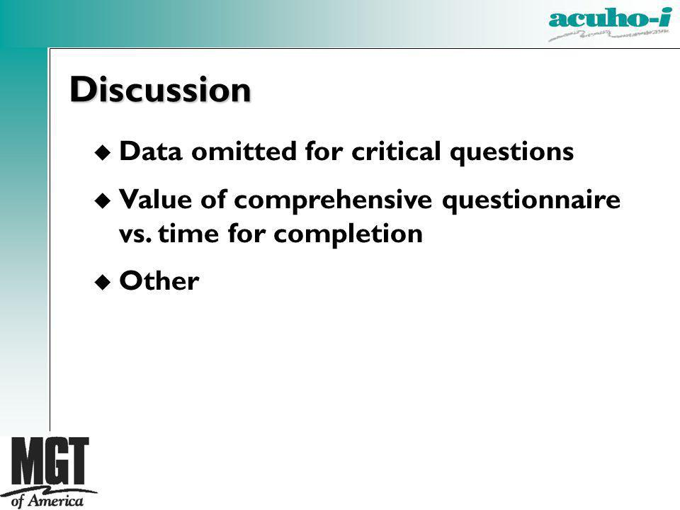 Discussion Data omitted for critical questions