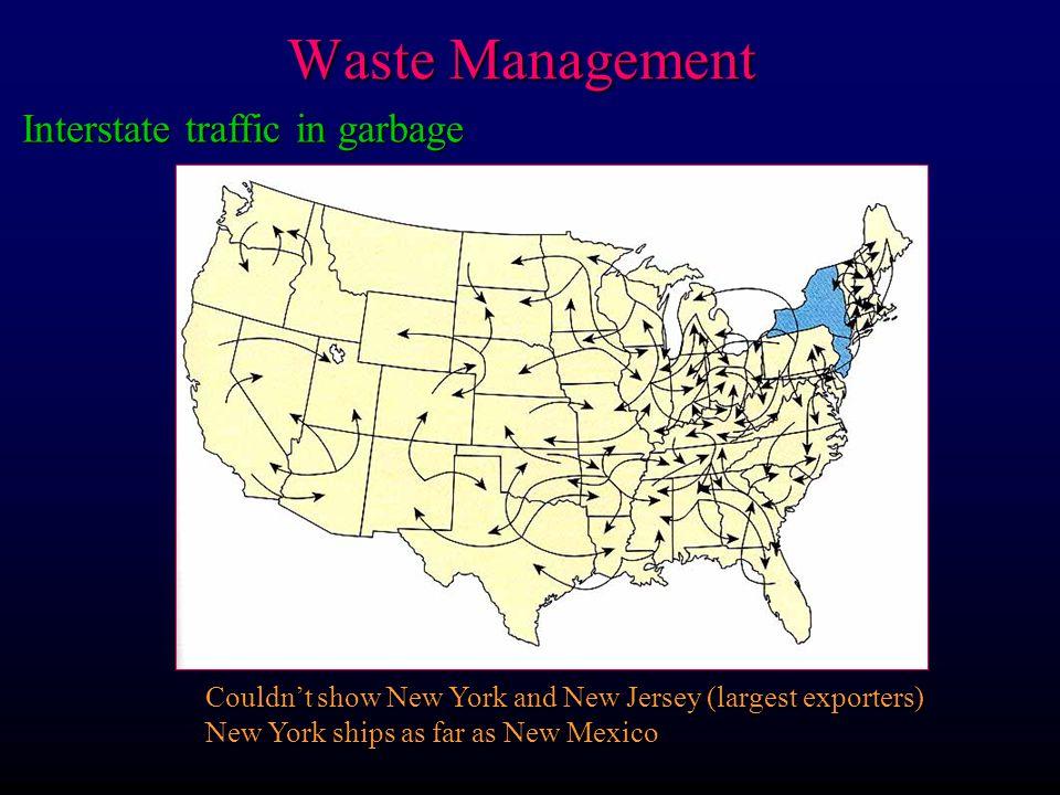 Waste Management Interstate traffic in garbage