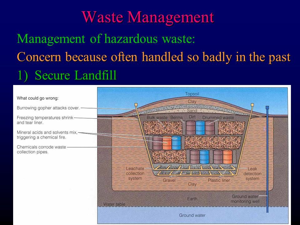 Concern because often handled so badly in the past 1) Secure Landfill