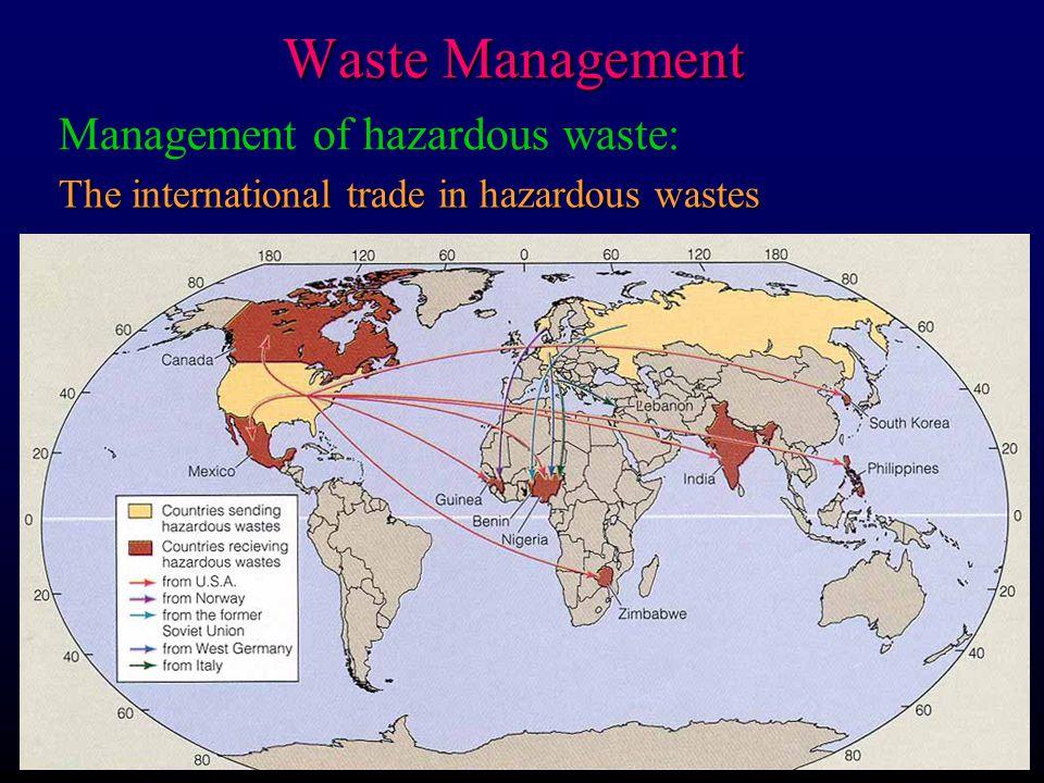 The international trade in hazardous wastes
