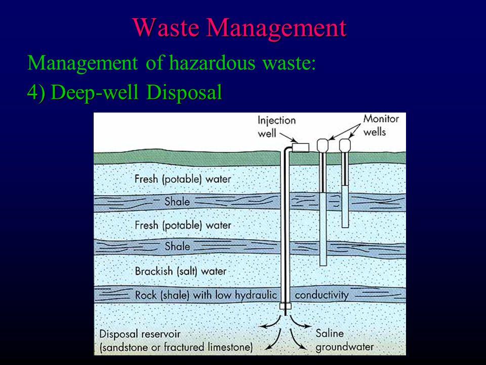 Waste Management Management of hazardous waste: 4) Deep-well Disposal