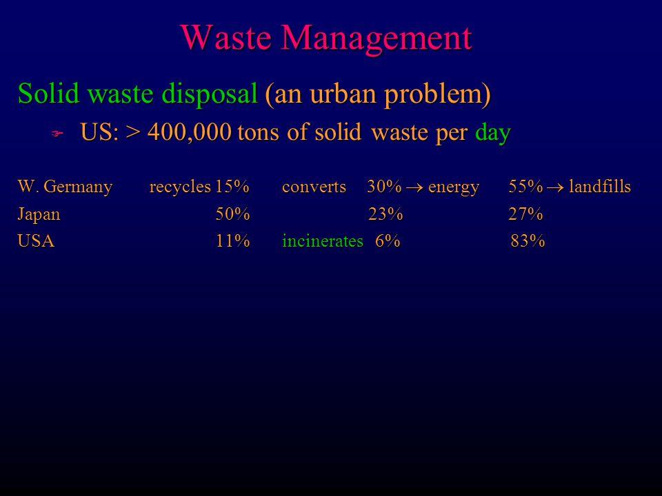 Waste Management Solid waste disposal (an urban problem)