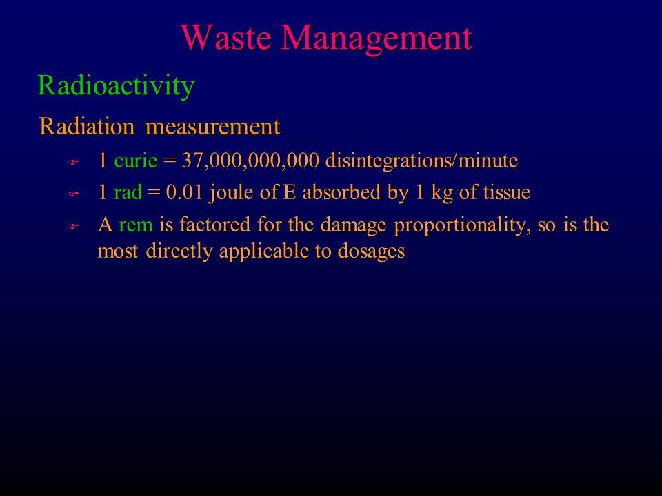 Waste Management Radioactivity Radiation measurement