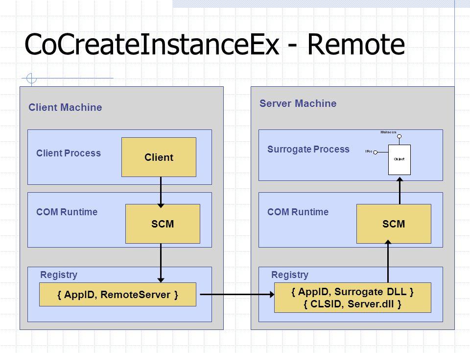 CoCreateInstanceEx - Remote