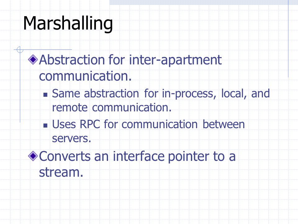Marshalling Abstraction for inter-apartment communication.