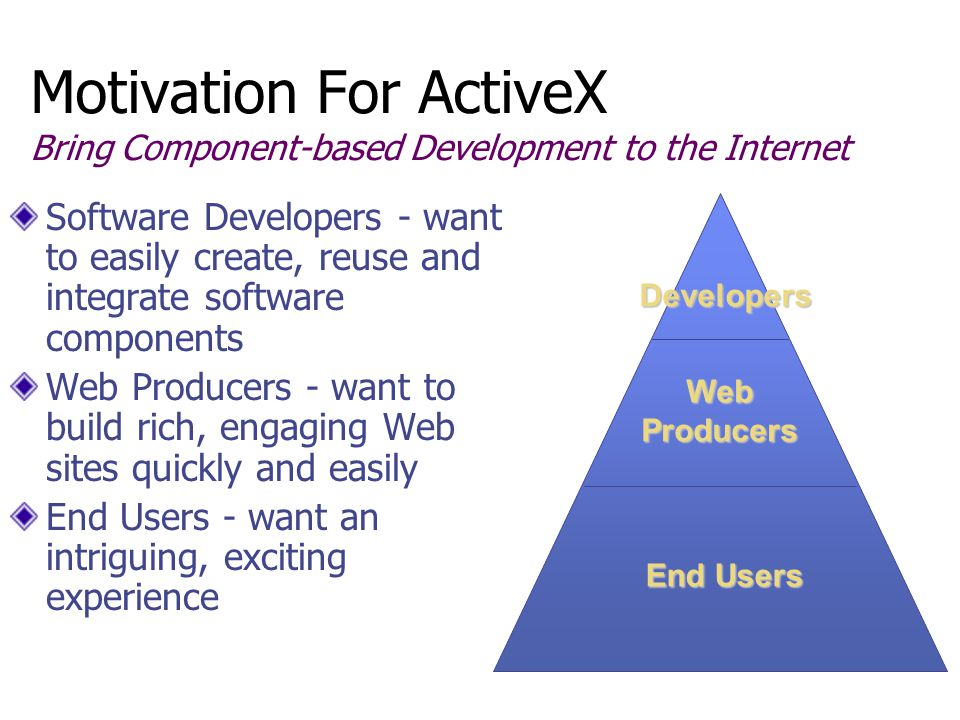 Motivation For ActiveX Bring Component-based Development to the Internet